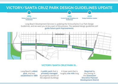 Victory-Santa Cruz Park Design Guidelines