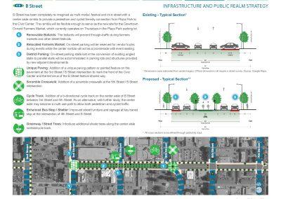 2019-0506 Oxnard Vision Plan_Page_76